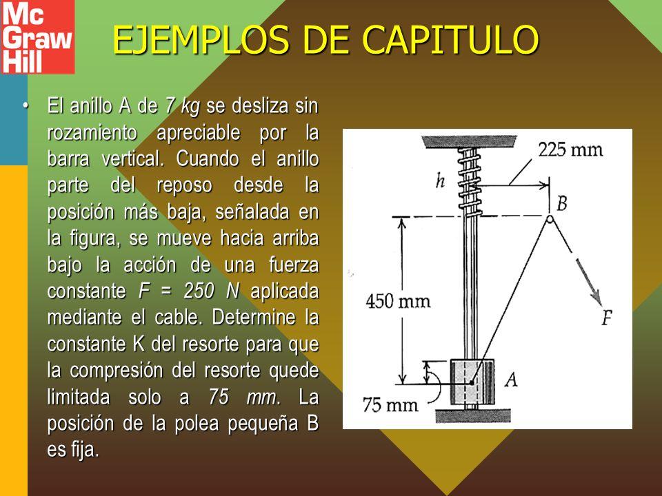 EJEMPLOS DE CAPITULO El anillo A de 7 kg se desliza sin rozamiento apreciable por la barra vertical. Cuando el anillo parte del reposo desde la posici