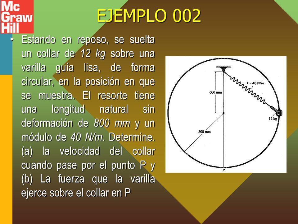EJEMPLO 002 Estando en reposo, se suelta un collar de 12 kg sobre una varilla guía lisa, de forma circular, en la posición en que se muestra. El resor