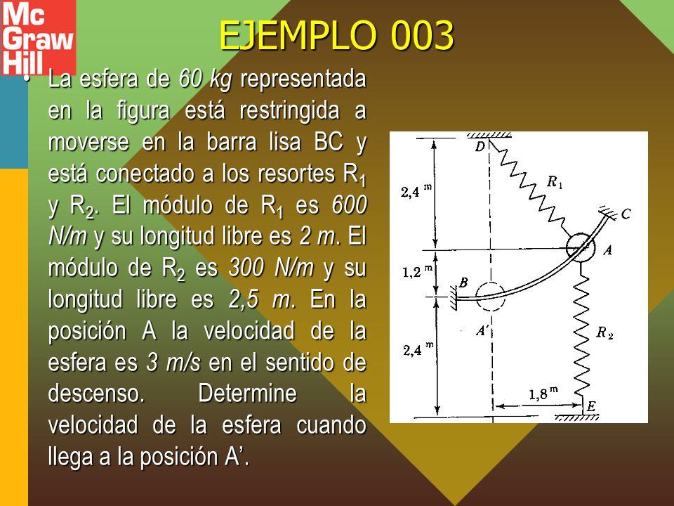 EJEMPLO 003 La esfera de 60 kg representada en la figura está restringida a moverse en la barra lisa BC y está conectado a los resortes R 1 y R 2.
