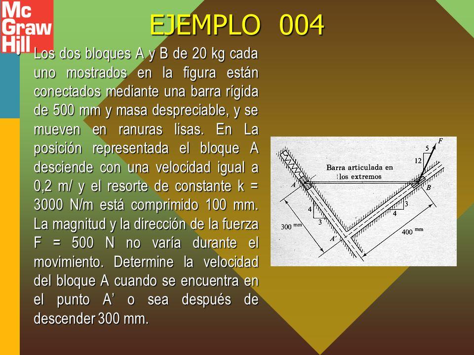 EJEMPLO 004 Los dos bloques A y B de 20 kg cada uno mostrados en la figura están conectados mediante una barra rígida de 500 mm y masa despreciable, y se mueven en ranuras lisas.