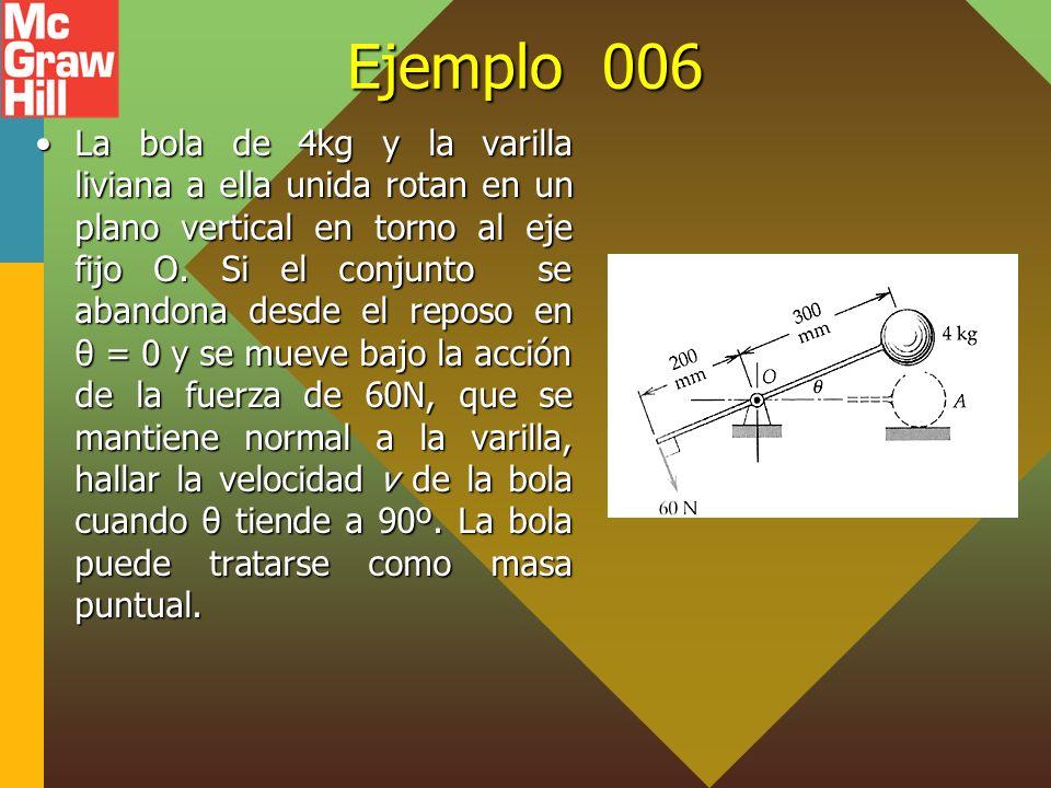 Ejemplo 006 La bola de 4kg y la varilla liviana a ella unida rotan en un plano vertical en torno al eje fijo O.