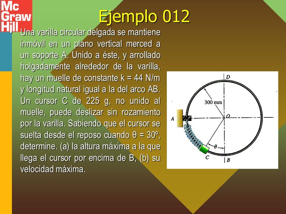 Ejemplo 012 Una varilla circular delgada se mantiene inmóvil en un plano vertical merced a un soporte A.