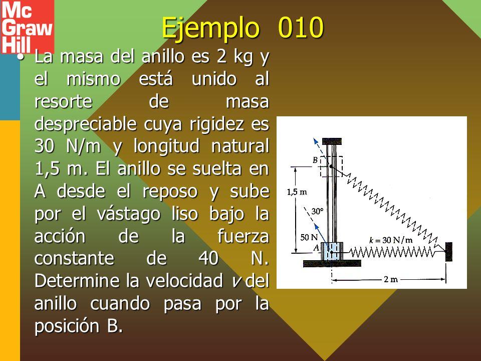 Ejemplo 010 La masa del anillo es 2 kg y el mismo está unido al resorte de masa despreciable cuya rigidez es 30 N/m y longitud natural 1,5 m. El anill