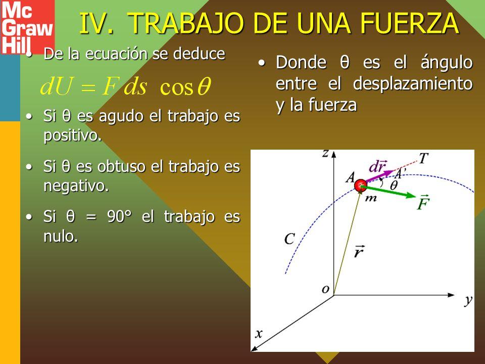 IV.TRABAJO DE UNA FUERZA Expresando el vector desplazamiento en componentes rectangulares se tiene, el trabajo realizado por la fuerza F se expresa El trabajo es una magnitud escalar es decir tiene magnitud y signo pero no dirección.