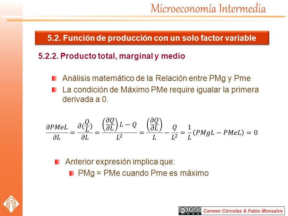 5.2. Función de producción con un solo factor variable 5.2.2. Producto total, marginal y medio Análisis matemático de la Relación entre PMg y Pme La c