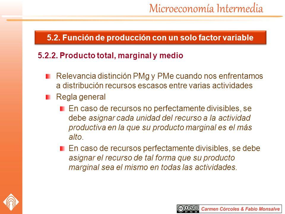 5.2. Función de producción con un solo factor variable 5.2.2. Producto total, marginal y medio Relevancia distinción PMg y PMe cuando nos enfrentamos