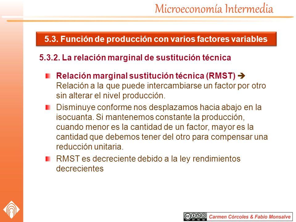 5.3. Función de producción con varios factores variables 5.3.2. La relación marginal de sustitución técnica Relación marginal sustitución técnica (RMS
