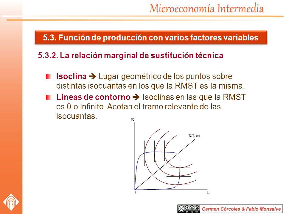 5.3. Función de producción con varios factores variables 5.3.2. La relación marginal de sustitución técnica Isoclina Lugar geométrico de los puntos so
