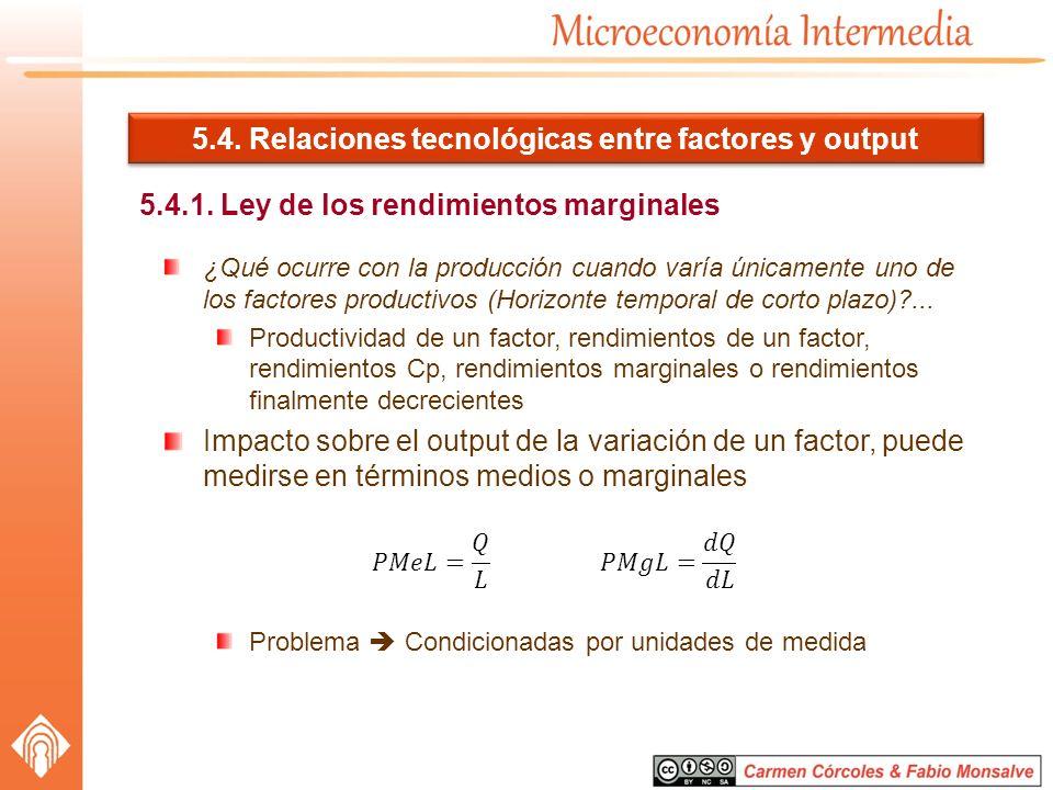 5.4. Relaciones tecnológicas entre factores y output 5.4.1. Ley de los rendimientos marginales ¿Qué ocurre con la producción cuando varía únicamente u