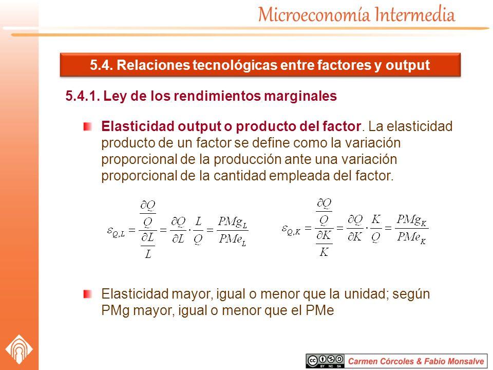 5.4. Relaciones tecnológicas entre factores y output Elasticidad output o producto del factor. La elasticidad producto de un factor se define como la