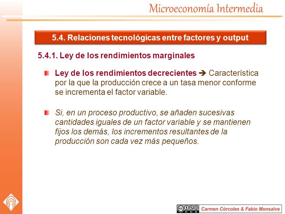 5.4. Relaciones tecnológicas entre factores y output 5.4.1. Ley de los rendimientos marginales Ley de los rendimientos decrecientes Característica por