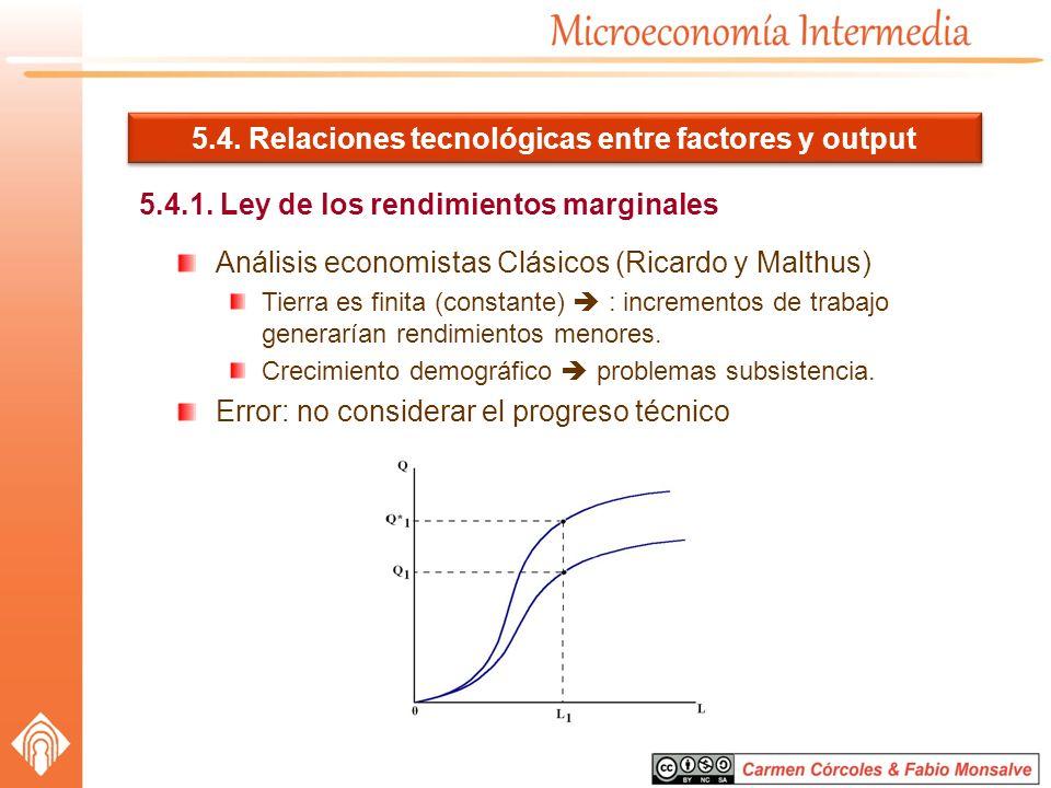 5.4. Relaciones tecnológicas entre factores y output 5.4.1. Ley de los rendimientos marginales Análisis economistas Clásicos (Ricardo y Malthus) Tierr