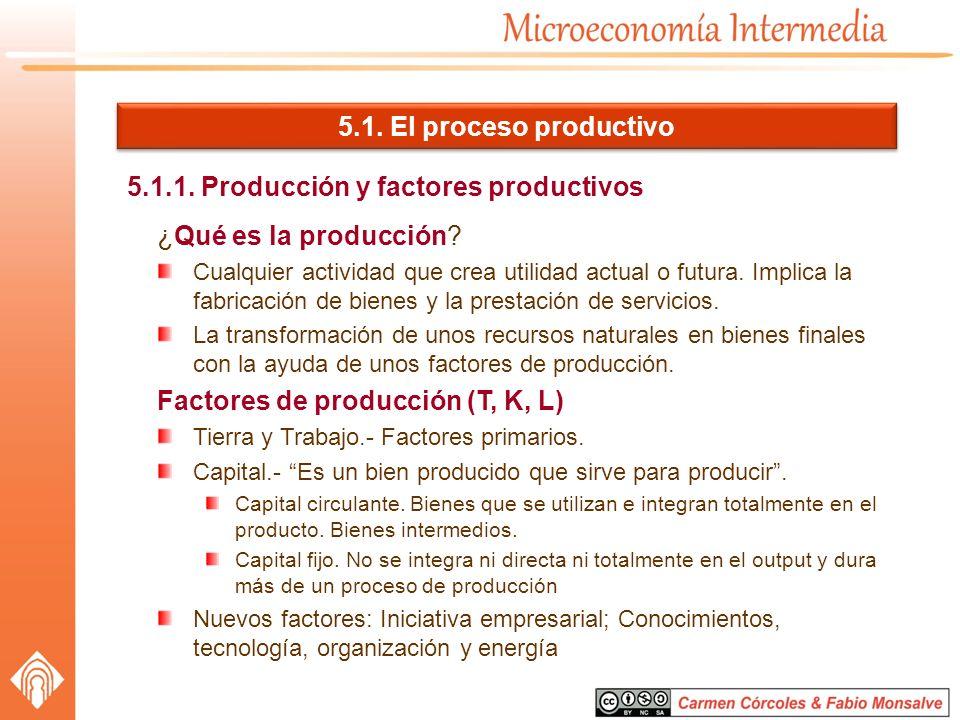 5.1. El proceso productivo ¿Qué es la producción? Cualquier actividad que crea utilidad actual o futura. Implica la fabricación de bienes y la prestac
