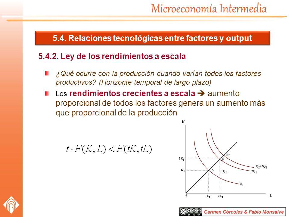 5.4. Relaciones tecnológicas entre factores y output 5.4.2. Ley de los rendimientos a escala ¿Qué ocurre con la producción cuando varían todos los fac