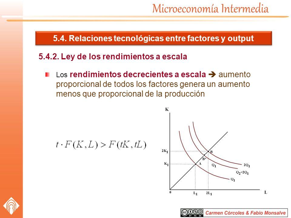 5.4. Relaciones tecnológicas entre factores y output 5.4.2. Ley de los rendimientos a escala Los rendimientos decrecientes a escala aumento proporcion
