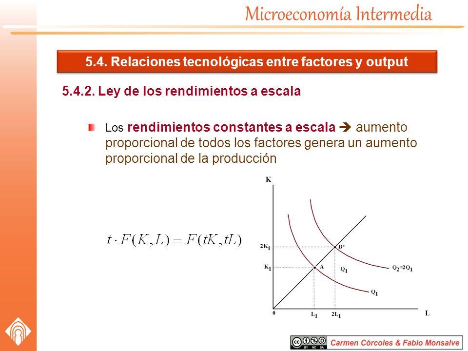 5.4. Relaciones tecnológicas entre factores y output 5.4.2. Ley de los rendimientos a escala Los rendimientos constantes a escala aumento proporcional