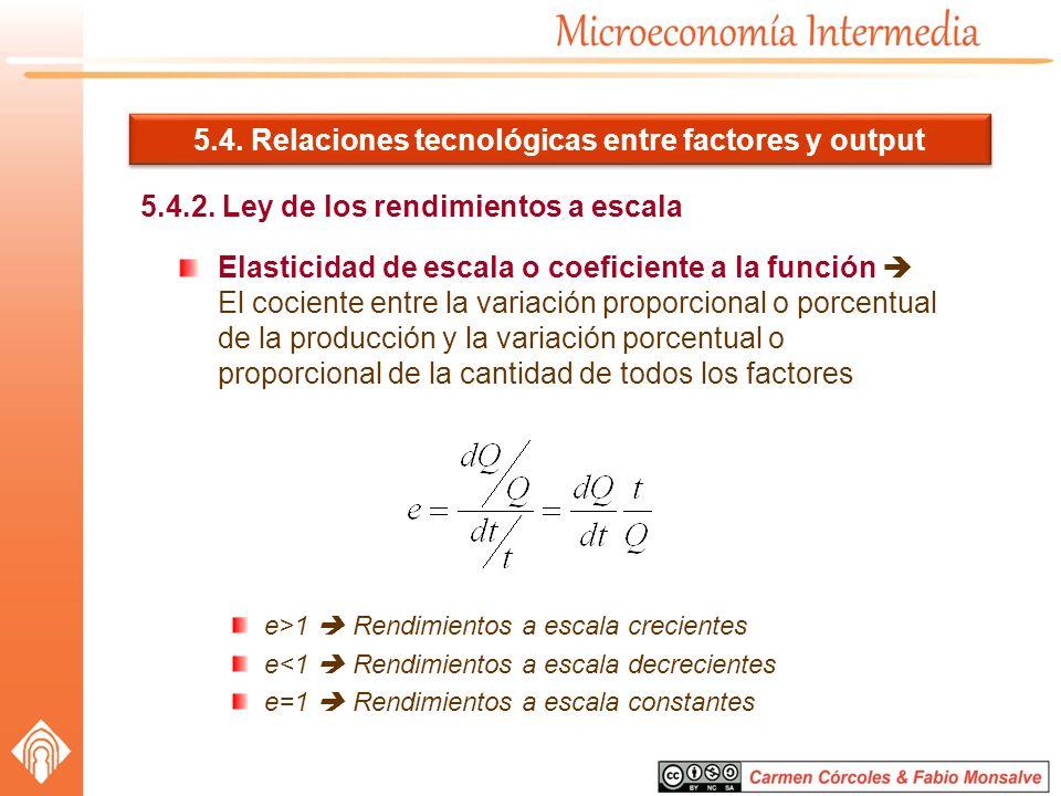 5.4. Relaciones tecnológicas entre factores y output 5.4.2. Ley de los rendimientos a escala Elasticidad de escala o coeficiente a la función El cocie