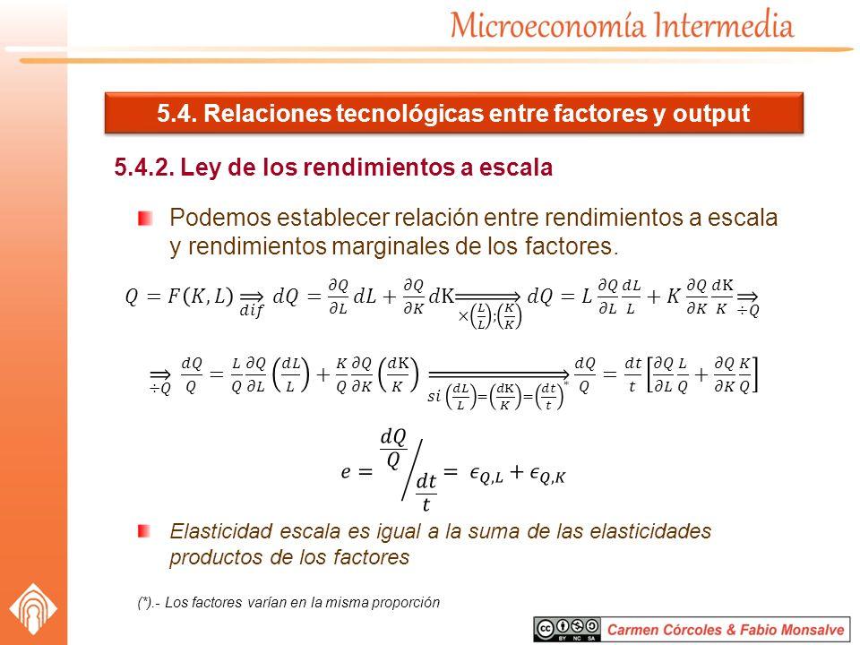 5.4. Relaciones tecnológicas entre factores y output 5.4.2. Ley de los rendimientos a escala Podemos establecer relación entre rendimientos a escala y