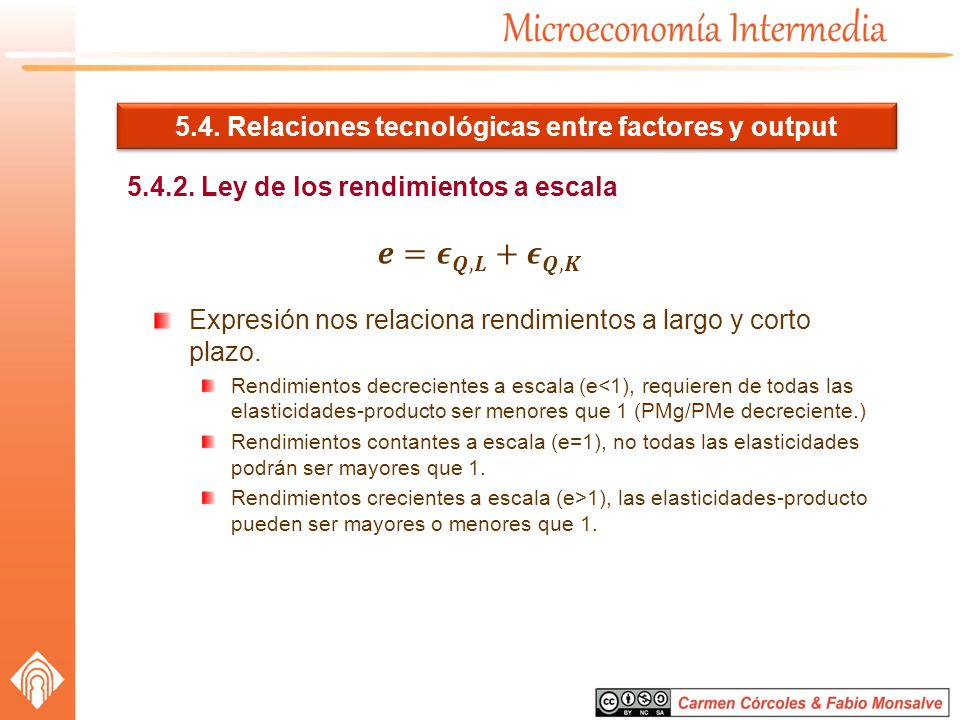 5.4. Relaciones tecnológicas entre factores y output 5.4.2. Ley de los rendimientos a escala Expresión nos relaciona rendimientos a largo y corto plaz