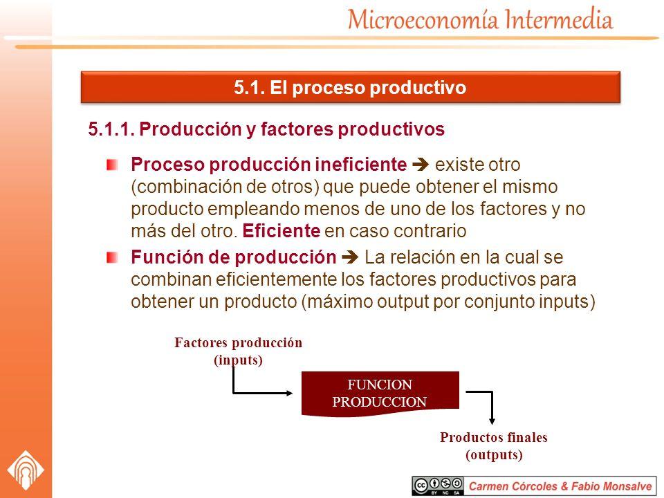 5.1. El proceso productivo Proceso producción ineficiente existe otro (combinación de otros) que puede obtener el mismo producto empleando menos de un
