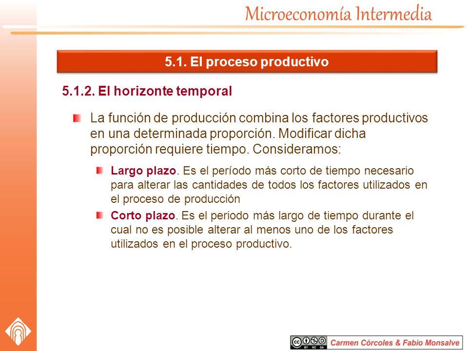 5.1. El proceso productivo La función de producción combina los factores productivos en una determinada proporción. Modificar dicha proporción requier