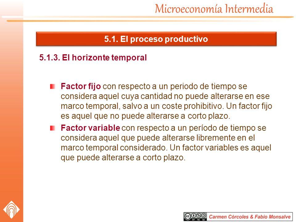5.1. El proceso productivo Factor fijo con respecto a un periodo de tiempo se considera aquel cuya cantidad no puede alterarse en ese marco temporal,
