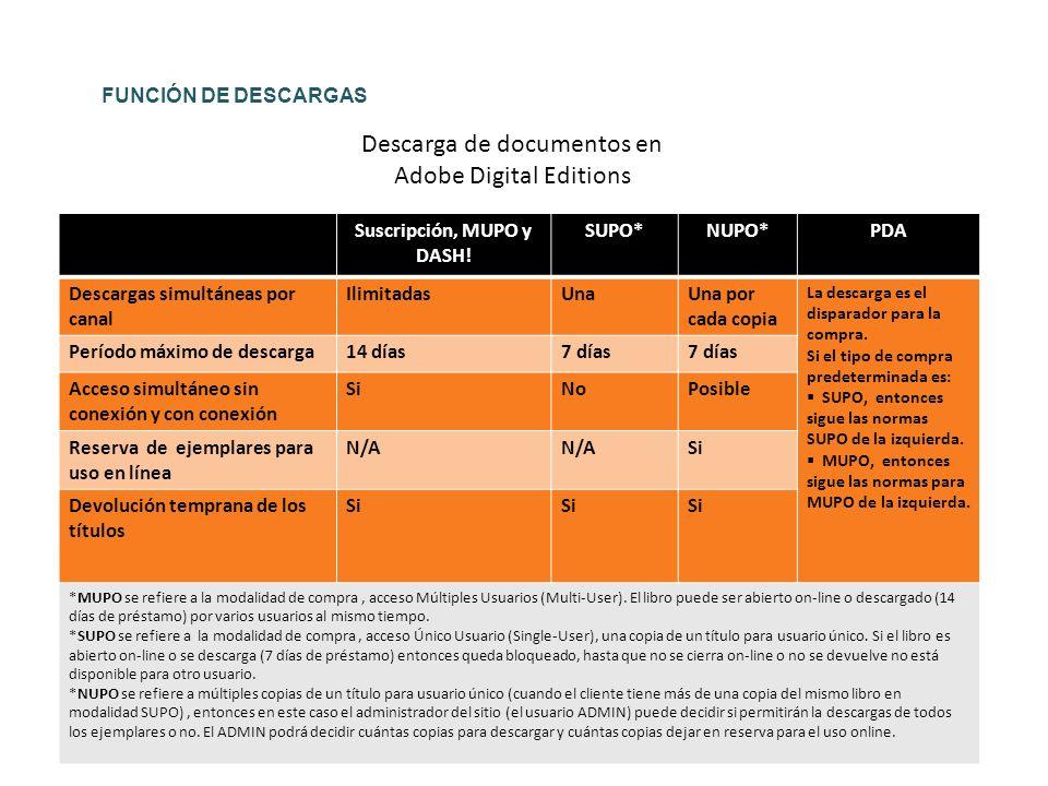 FUNCIÓN DE DESCARGAS Descarga de documentos en Adobe Digital Editions Suscripción, MUPO y DASH.