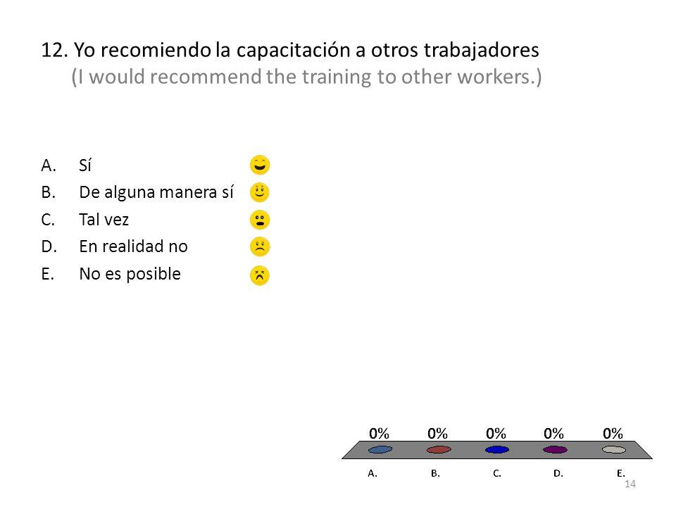 12. Yo recomiendo la capacitación a otros trabajadores (I would recommend the training to other workers.) A.Sí B.De alguna manera sí C.Tal vez D.En re