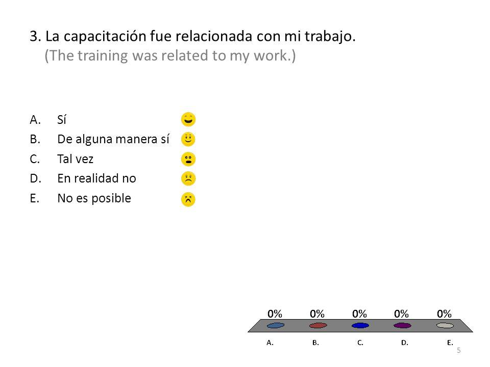3. La capacitación fue relacionada con mi trabajo.