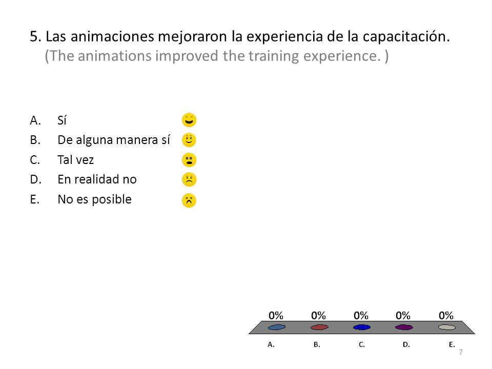 5. Las animaciones mejoraron la experiencia de la capacitación.
