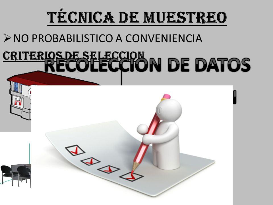 TÉCNICA DE MUESTREO NO PROBABILISTICO A CONVENIENCIA CRITERIOS DE SELECCION