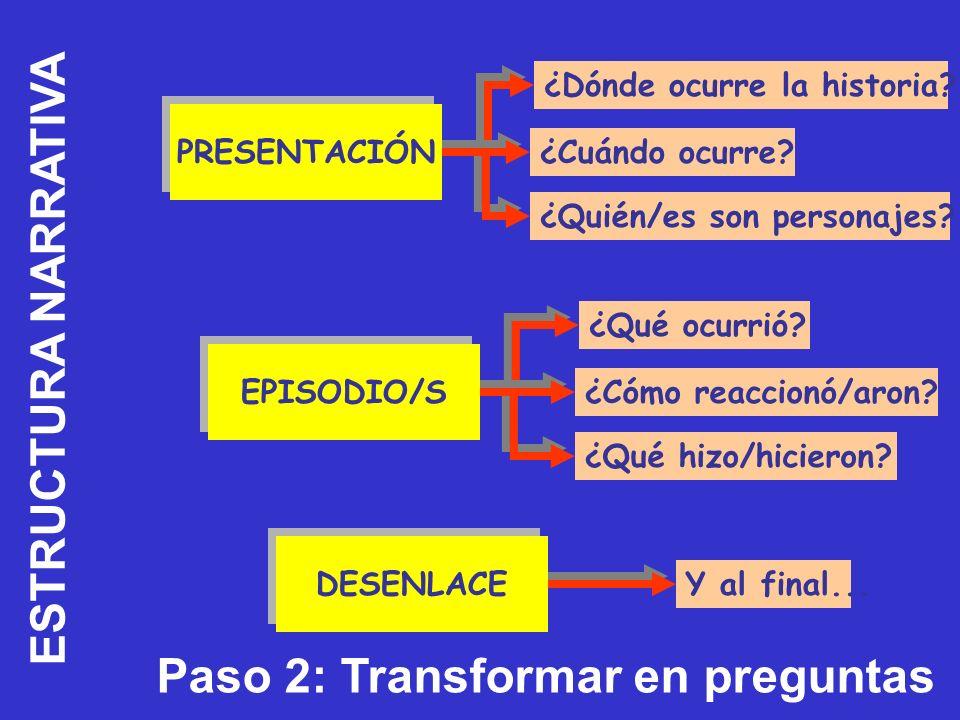 Paso 1: Enseñar estructura Escenario Época Personaje/s PRESENTACIÓN Desencadenante Reacción/es Acción/es Consecuencias EPISODIO/S DESENLACE