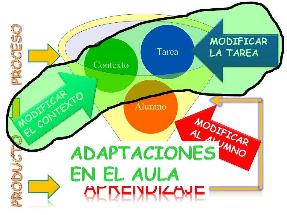 Respuesta Educativa al Alumnado con Necesidades Específicas de Apoyo Daniel González Manjón Deptº de Psicología, UCA ADAPTACIONES DE AULA