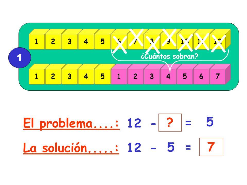 123456789101112 1234567 ¿Cuántos faltan? ¿ CÓMO PODEMOS EXPRESARLO POR ESCRITO ? 1 12 = 7 + ? - 7 = ? El problema....: La solución.....: