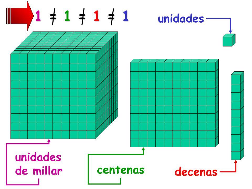 4+3+X = 13 X = 13 - (4+3) 3+2+X = 7+3 X = (7+3) - (3+2) 1234123 12345678910111213 4 + 3 = 7 ¿cuántos faltan? 123456 1 2 31 2 1 2 3 4 5 6 7123 3 + 2 =