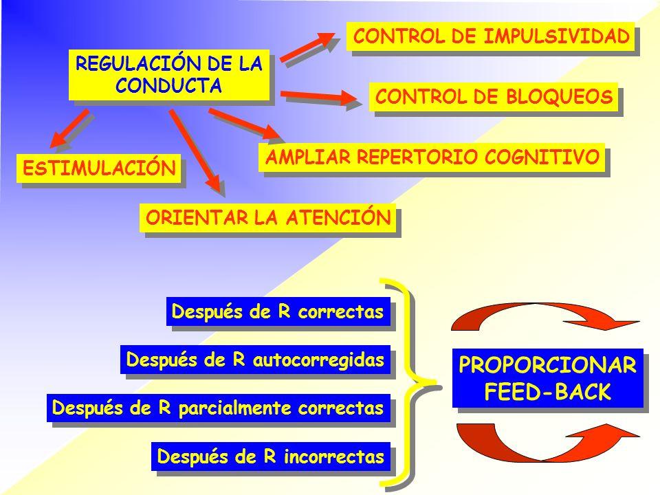 PROCESOS DE MEDIACIÓN Mejora de funciones cognitivas deficientes Establecimiento de prerrequisitos de cd. Enseñar operaciones cognitivas deficientes E