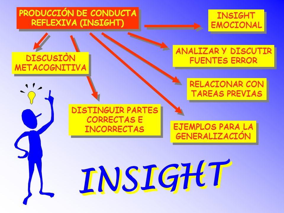 REGULACIÓN DE LA CONDUCTA REGULACIÓN DE LA CONDUCTA CONTROL DE IMPULSIVIDAD CONTROL DE BLOQUEOS AMPLIAR REPERTORIO COGNITIVO PROPORCIONAR FEED-BACK PR
