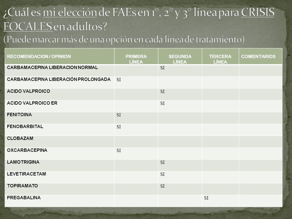 RECOMENDACION / OPINIONPRIMERA LÍNEA SEGUNDA LÍNEA TERCERA LÍNEA COMENTARIOS CARBAMACEPINA LIBERACION NORMAL SI CARBAMACEPINA LIBERACIÓN PROLONGADA SI ACIDO VALPROICO SI ACIDO VALPROICO ER SI FENITOINA SI FENOBARBITAL SI CLOBAZAM OXCARBACEPINA SI LAMOTRIGINA SI LEVETIRACETAM SI TOPIRAMATO SI PREGABALINA SI