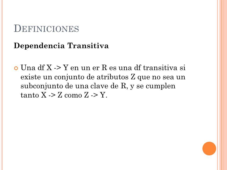 D EFINICIONES Dependencia Transitiva Una df X -> Y en un er R es una df transitiva si existe un conjunto de atributos Z que no sea un subconjunto de u