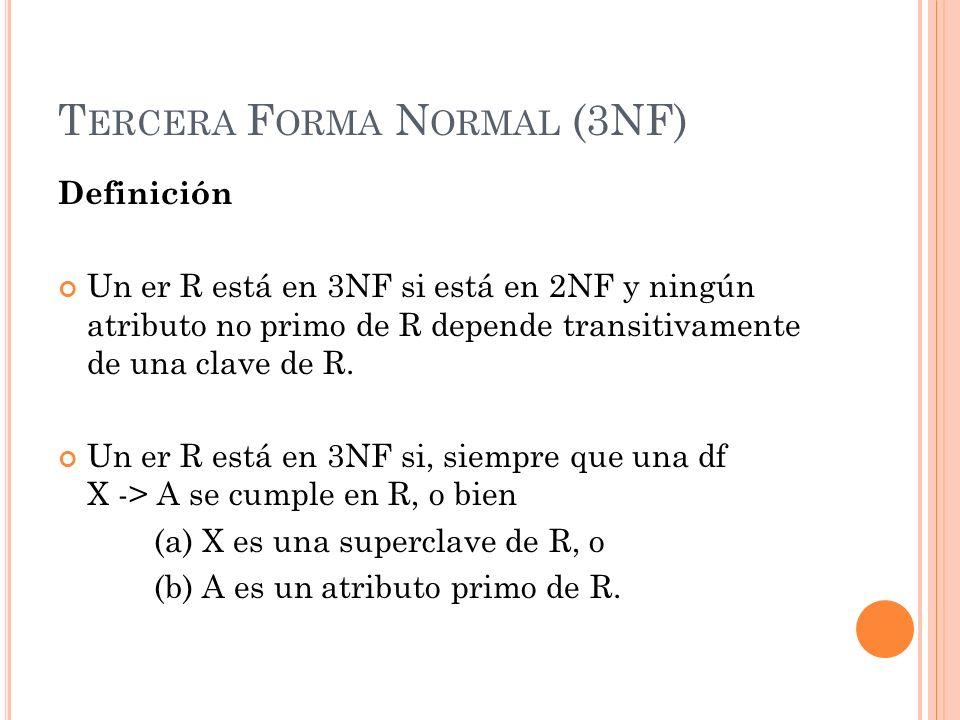T ERCERA F ORMA N ORMAL (3NF) Definición Un er R está en 3NF si está en 2NF y ningún atributo no primo de R depende transitivamente de una clave de R.
