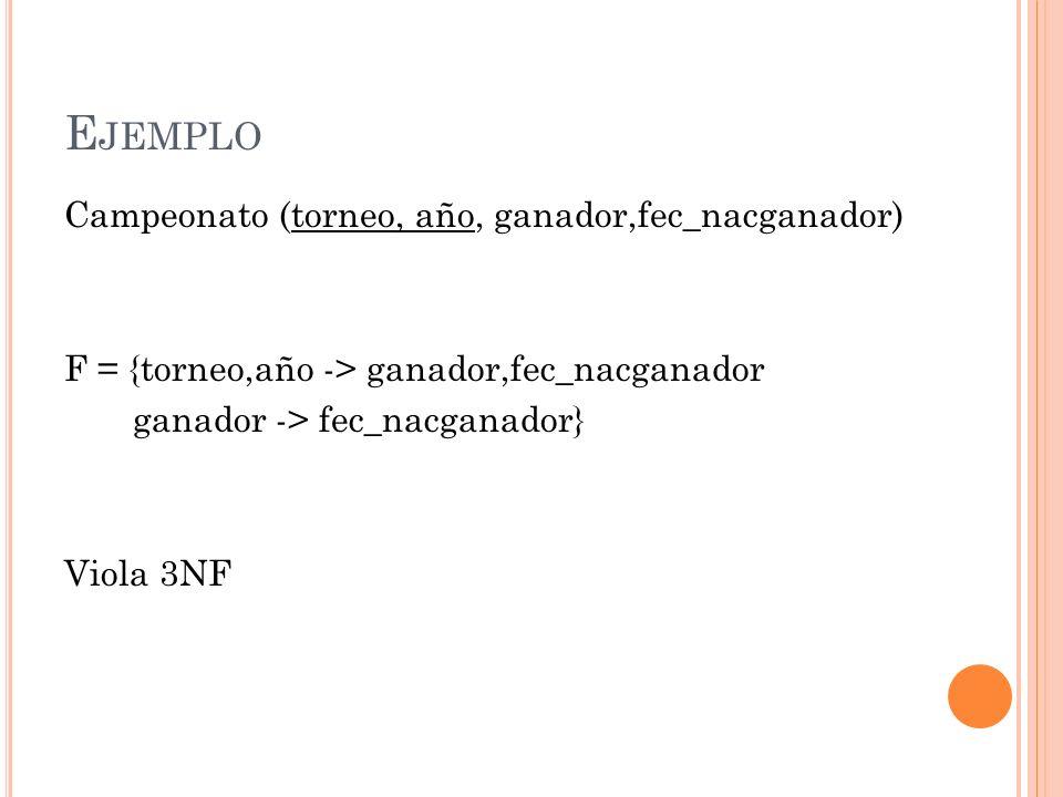 E JEMPLO Campeonato (torneo, año, ganador,fec_nacganador) F = {torneo,año -> ganador,fec_nacganador ganador -> fec_nacganador} Viola 3NF