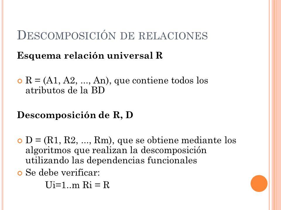 D ESCOMPOSICIÓN DE RELACIONES Esquema relación universal R R = (A1, A2,..., An), que contiene todos los atributos de la BD Descomposición de R, D D =