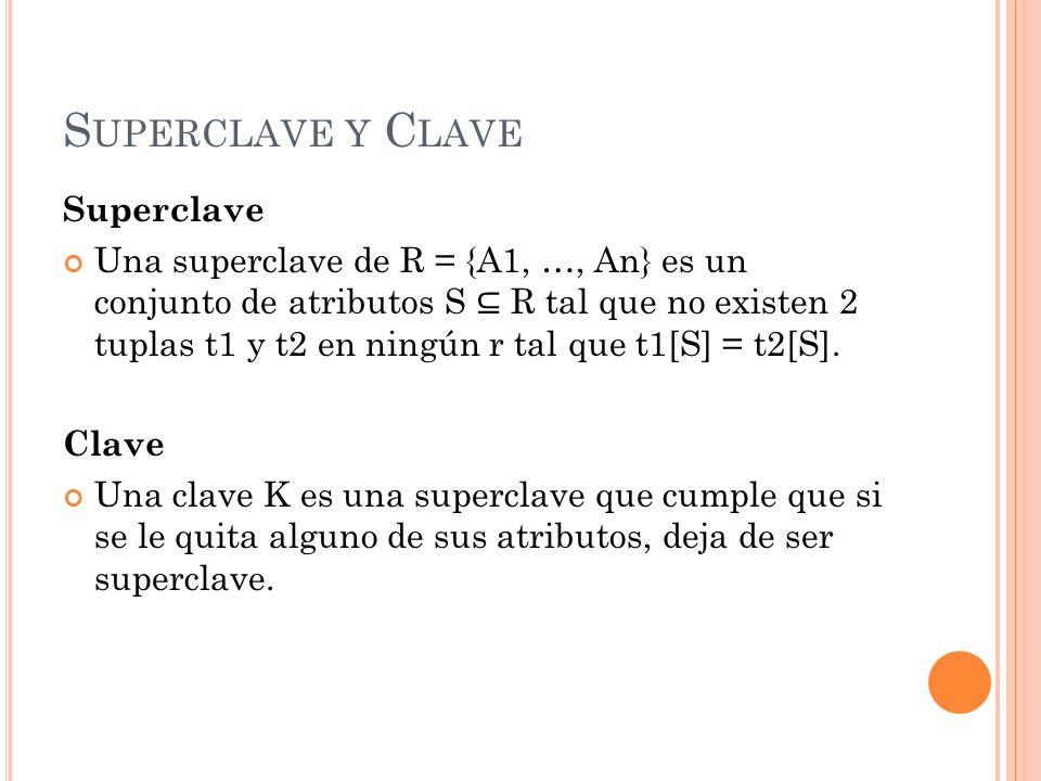 S UPERCLAVE Y C LAVE Superclave Una superclave de R = {A1, …, An} es un conjunto de atributos S R tal que no existen 2 tuplas t1 y t2 en ningún r tal