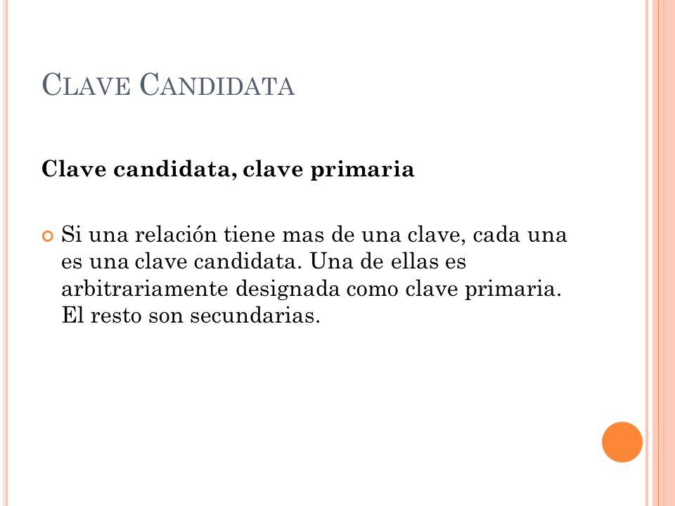 C LAVE C ANDIDATA Clave candidata, clave primaria Si una relación tiene mas de una clave, cada una es una clave candidata. Una de ellas es arbitrariam