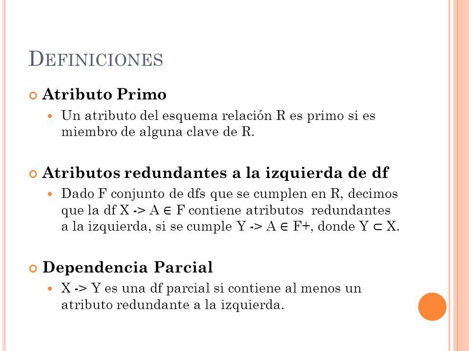 D EFINICIONES Atributo Primo Un atributo del esquema relación R es primo si es miembro de alguna clave de R. Atributos redundantes a la izquierda de d