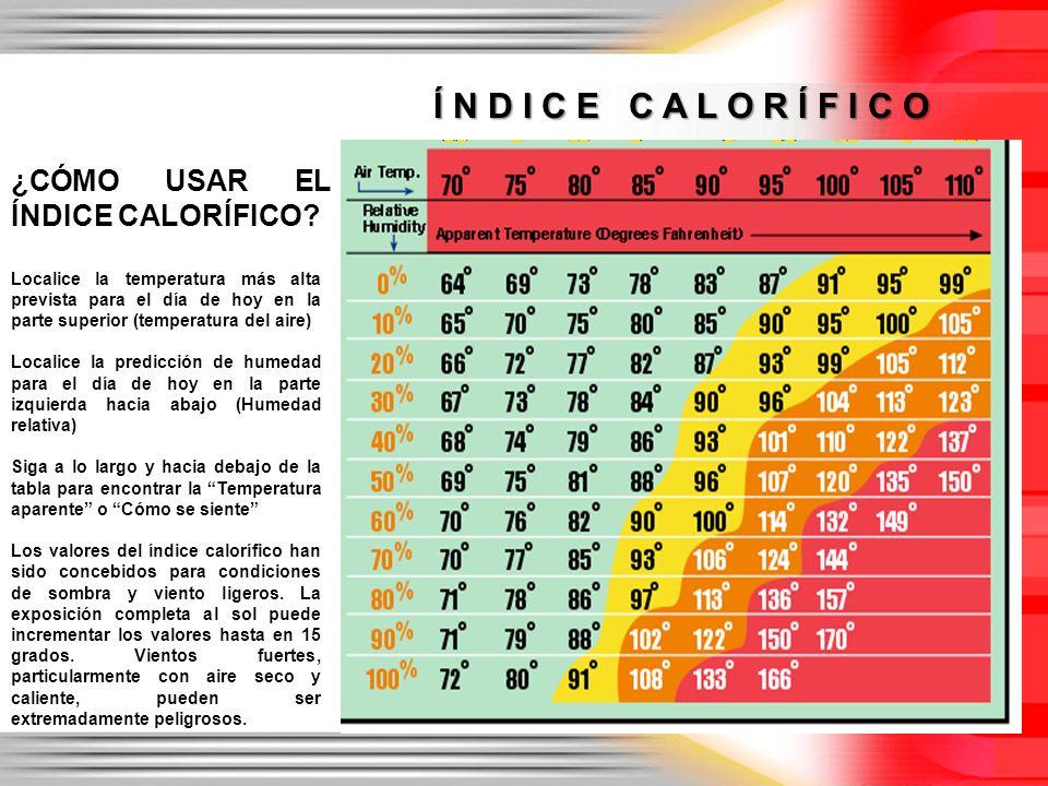 ¿CÓMO USAR EL ÍNDICE CALORÍFICO? Localice la temperatura más alta prevista para el día de hoy en la parte superior (temperatura del aire) Localice la