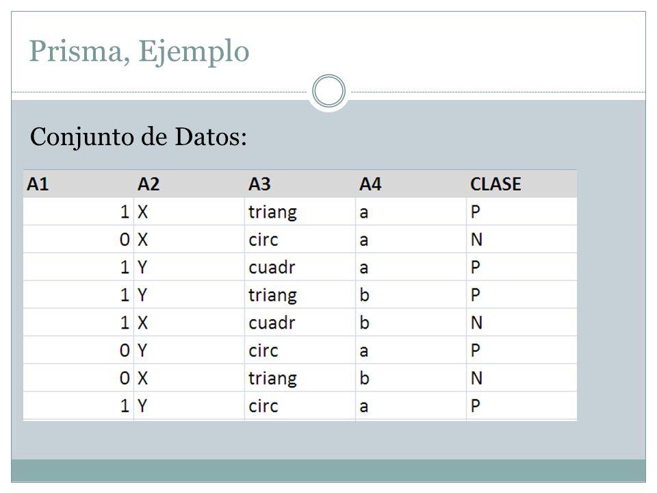 Prisma, Ejemplo Conjunto de Datos: