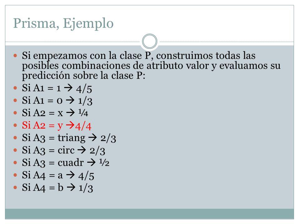 Prisma, Ejemplo En este caso una regla es perfecta, (Si A2 = y Entonces Clase = P) por lo que esa seleccionamos y eliminamos todos los ejemplos que cubre