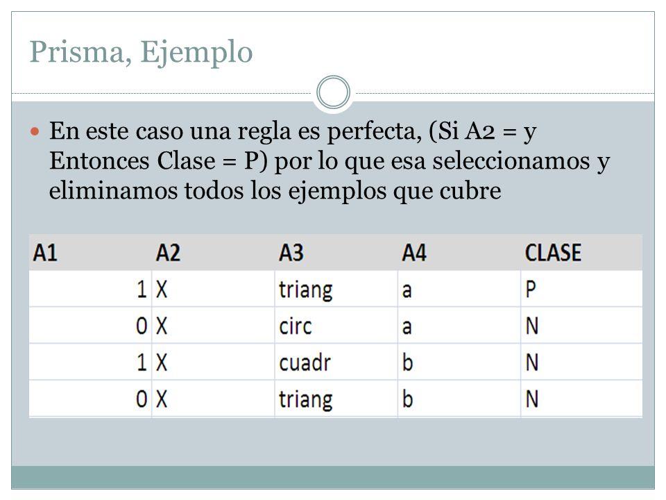 Prisma, Ejemplo En este caso una regla es perfecta, (Si A2 = y Entonces Clase = P) por lo que esa seleccionamos y eliminamos todos los ejemplos que cu