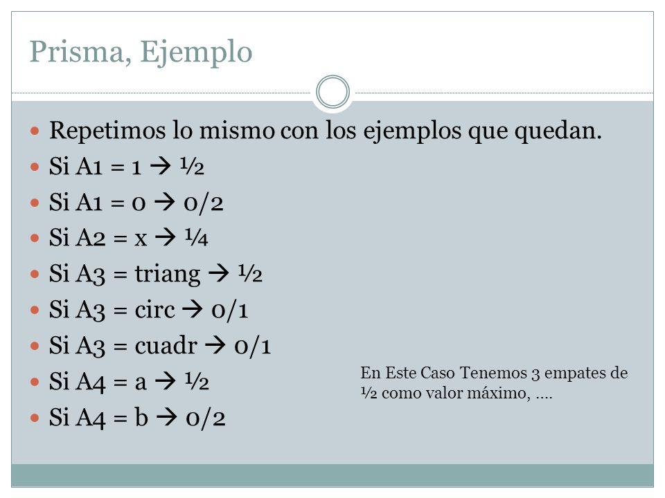 Prisma, Ejemplo Tomamos uno al azar y construimos todas las posibles reglas añadiéndole posibles pares atributo- valor: Si A1 = 1 And A2 = x ½ Si A1 = 1 And A3 = triang 1/1 Si A1 = 1 And A3 = circ 0/0 Si A1 = 1 And A3 = cuadr 0/1 Si A1 = 1 And A4 = a 1/1 Si A1 = 1 And A4 = b 0/1